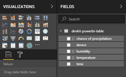 PowerBI_Dataset-Fields